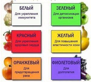 Лечебные цвета